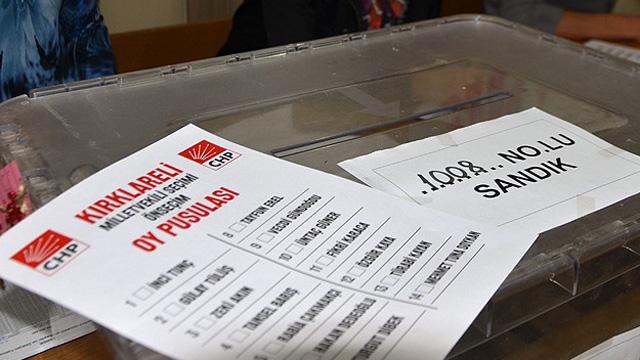 CHP ön seçim sonuçları açıklandı