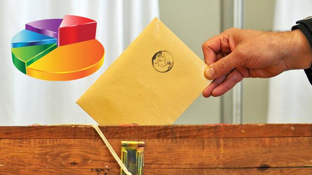 HDP barajı geçecek mi? İşte son seçim anketi!