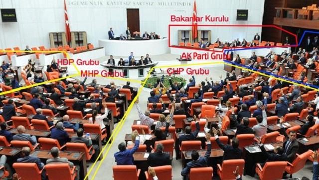HDP resmen 3. parti! Oturma düzeni değişecek mi?